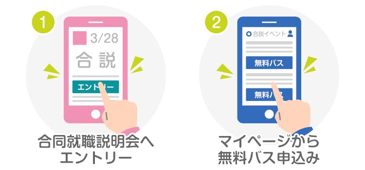 合同就職説明会へエントリー→マイページから無料バス申込み